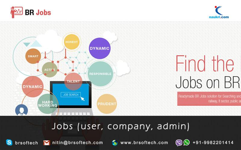 "ReadyMade solution""Job Portal""Application and Website By BR Softech Pvt Ltd"